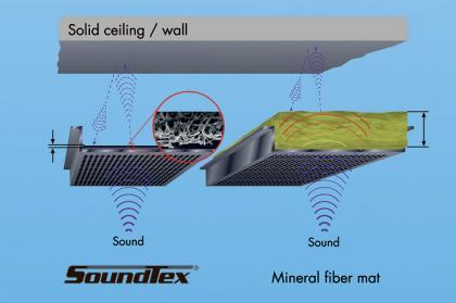 Soundtex Lyddug til perforerede loftskassetter